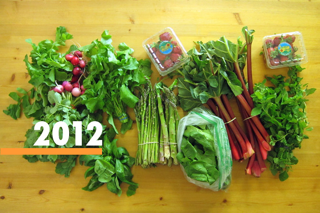 radishes, rhubarb, asparagus, strawberries, spinach, herbs, etc.